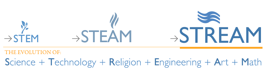 Evolution of STEM to STEAM to STREAM. Science, Technology, Religion, Engineering, Arts, Math
