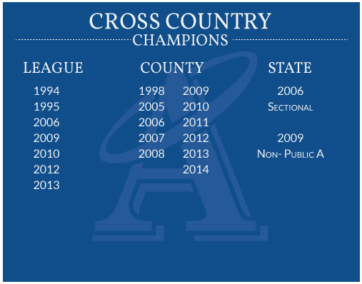 Cross-Country-Champion-Banner-2015