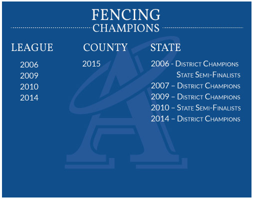 Fencing-Champion-Banner-2015