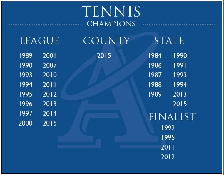 Tennis-Champion-Banner-2015