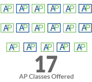 AP-HM-classes-17